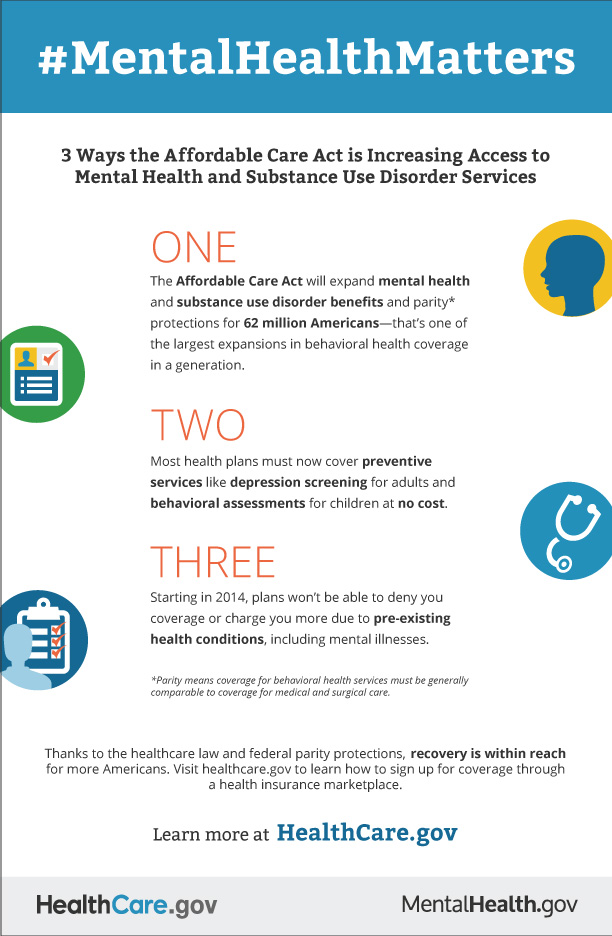 Learn the Facts for Mental Health Coverage